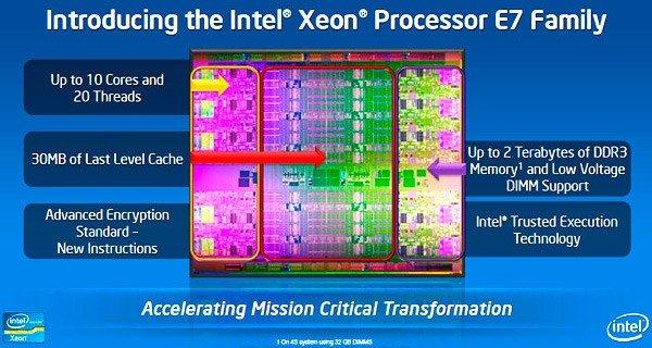 Intel Xeon E7 10 cores