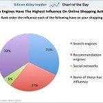 facebook as a sales tool