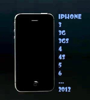 iphone 6-5-4-3-2-1