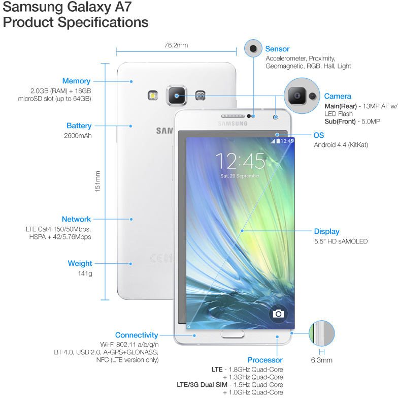 Samsung-Galaxy-A7-Specificatii